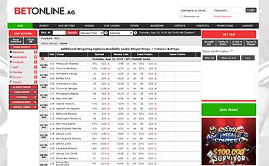 BetOnline Sports Site