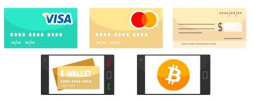 popular payment options canada betting, visa, mastercard, cheque, e-wallet, bitcoin