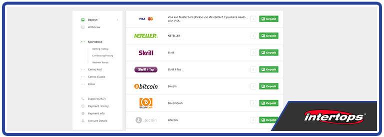Review Intertops deposit options